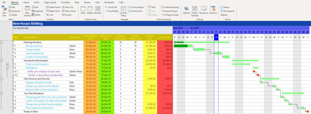 Gantt Chart Project Planning Software 5