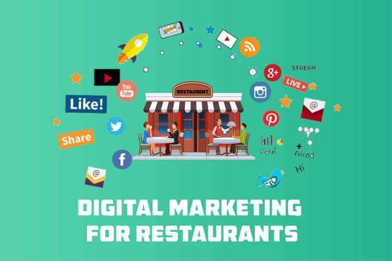 Going Digital For Restaurants In India 3
