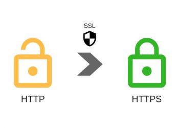 SSL Installation